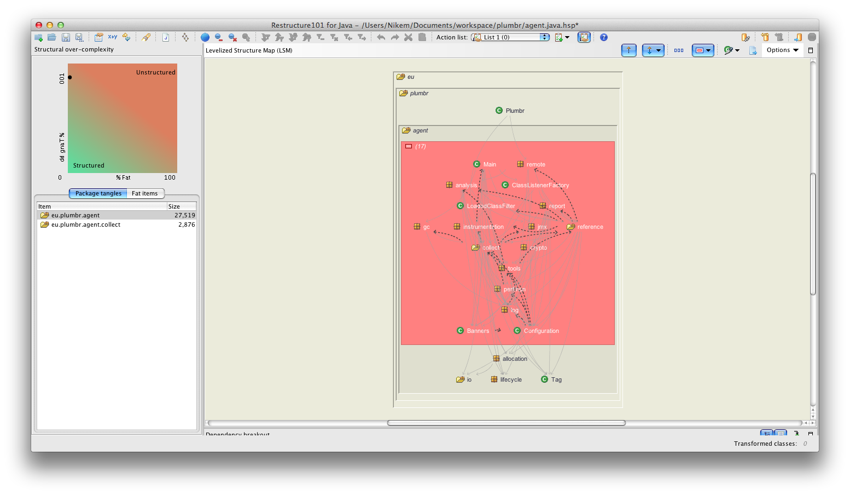 Souce code visualized