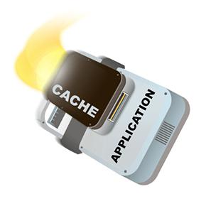 java cache hit ratio cache miss cache utilization