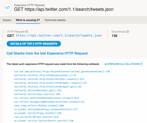 monitor HTTP calls java