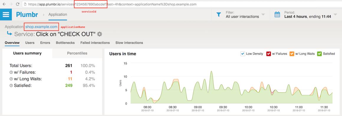 Screenshot from Plumbr UI